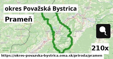 prameň v okres Považská Bystrica