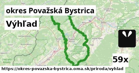 výhľad v okres Považská Bystrica