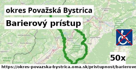 ilustračný obrázok k Barierový prístup, okres Považská Bystrica