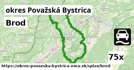 brod v okres Považská Bystrica