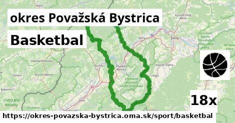 ilustračný obrázok k Basketbal, okres Považská Bystrica