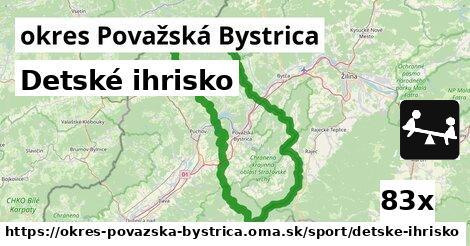 detské ihrisko v okres Považská Bystrica