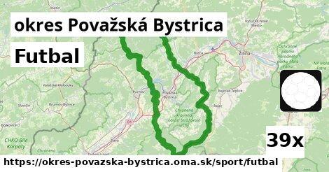 ilustračný obrázok k Futbal, okres Považská Bystrica