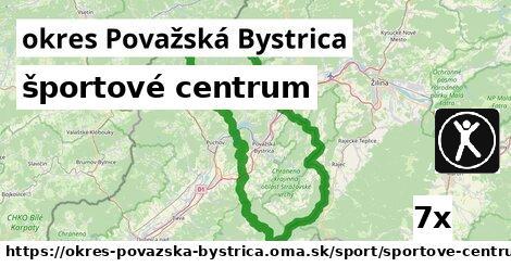 ilustračný obrázok k športové centrum, okres Považská Bystrica