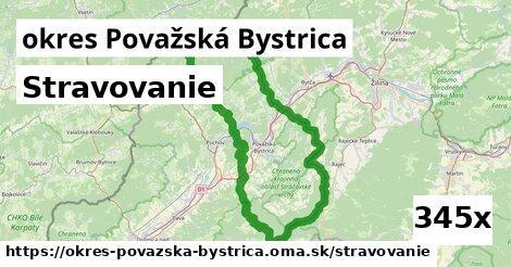 stravovanie v okres Považská Bystrica