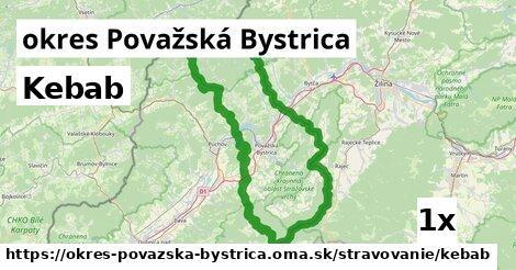 ilustračný obrázok k Kebab, okres Považská Bystrica