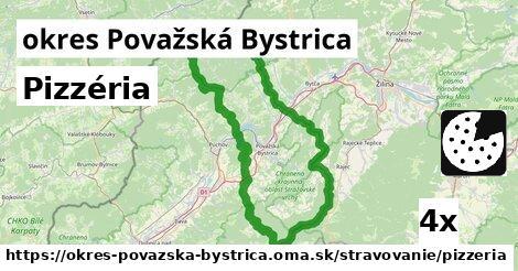ilustračný obrázok k Pizzéria, okres Považská Bystrica