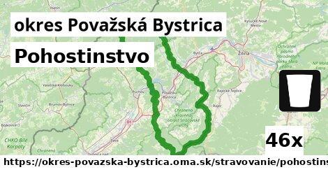 ilustračný obrázok k Pohostinstvo, okres Považská Bystrica