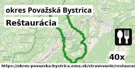 ilustračný obrázok k Reštaurácia, okres Považská Bystrica