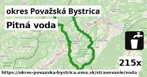 ilustračný obrázok k Pitná voda, okres Považská Bystrica
