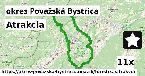 atrakcia v okres Považská Bystrica