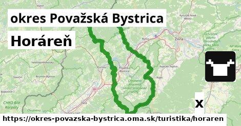 horáreň v okres Považská Bystrica