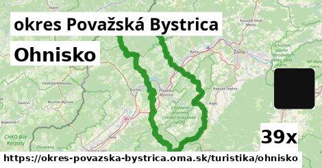 ohnisko v okres Považská Bystrica