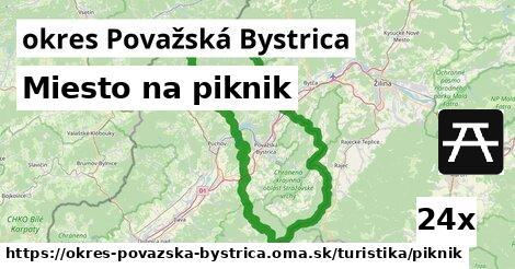 miesto na piknik v okres Považská Bystrica