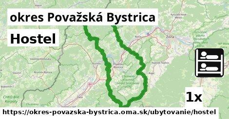 ilustračný obrázok k Hostel, okres Považská Bystrica