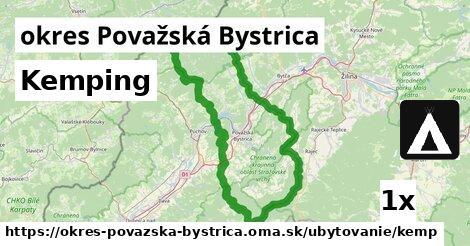 ilustračný obrázok k Kemping, okres Považská Bystrica