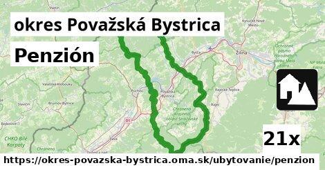 ilustračný obrázok k Penzión, okres Považská Bystrica
