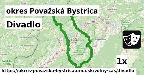 divadlo v okres Považská Bystrica