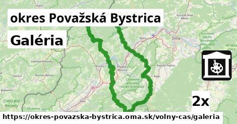 ilustračný obrázok k Galéria, okres Považská Bystrica
