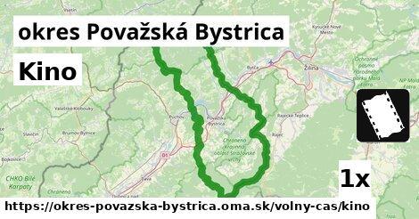ilustračný obrázok k Kino, okres Považská Bystrica