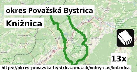 ilustračný obrázok k Knižnica, okres Považská Bystrica