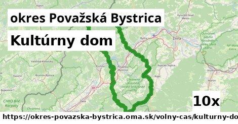 kultúrny dom v okres Považská Bystrica