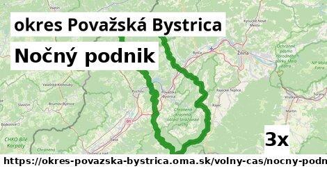 ilustračný obrázok k Nočný podnik, okres Považská Bystrica