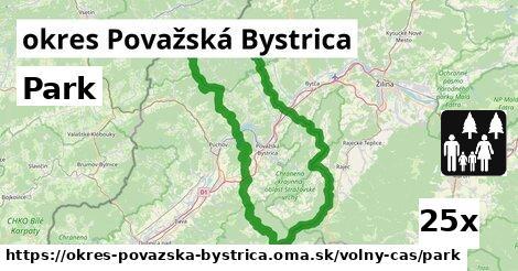 ilustračný obrázok k Park, okres Považská Bystrica