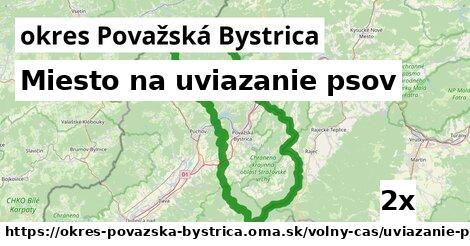 ilustračný obrázok k Miesto na uviazanie psov, okres Považská Bystrica