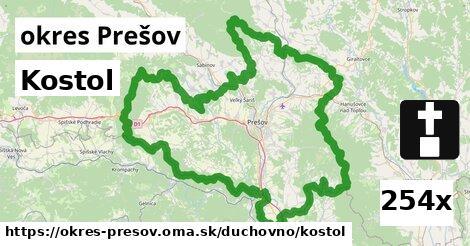 kostol v okres Prešov