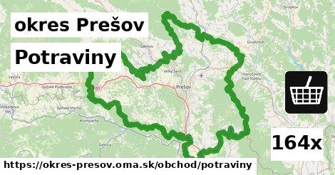 ilustračný obrázok k Potraviny, okres Prešov