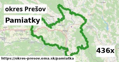 pamiatky v okres Prešov