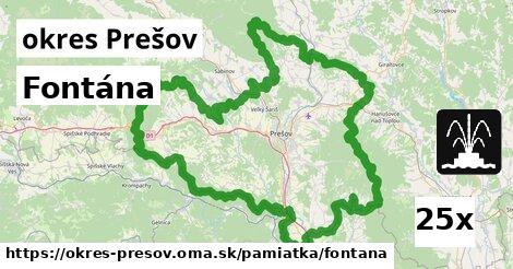 ilustračný obrázok k Fontána, okres Prešov