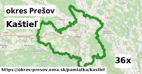 ilustračný obrázok k Kaštieľ, okres Prešov