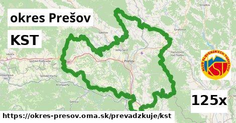 KST v okres Prešov