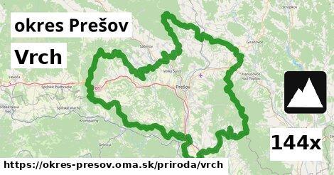 ilustračný obrázok k Vrch, okres Prešov