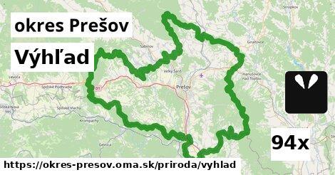 výhľad v okres Prešov