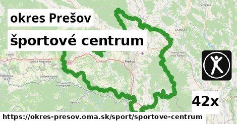 ilustračný obrázok k športové centrum, okres Prešov