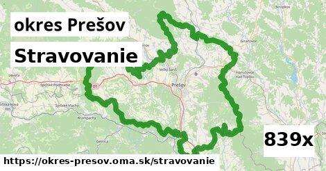 stravovanie v okres Prešov