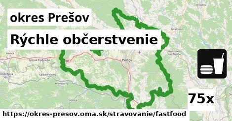 ilustračný obrázok k Rýchle občerstvenie, okres Prešov