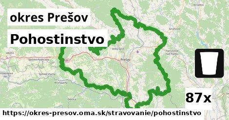 pohostinstvo v okres Prešov