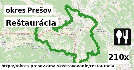 reštaurácia v okres Prešov
