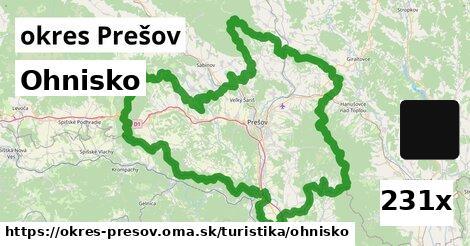 ohnisko v okres Prešov