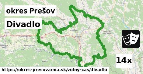 divadlo v okres Prešov
