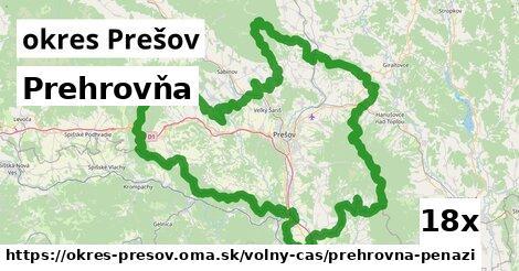 prehrovňa v okres Prešov