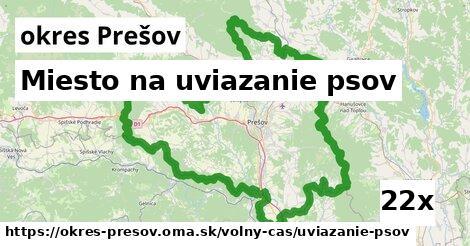 ilustračný obrázok k Miesto na uviazanie psov, okres Prešov