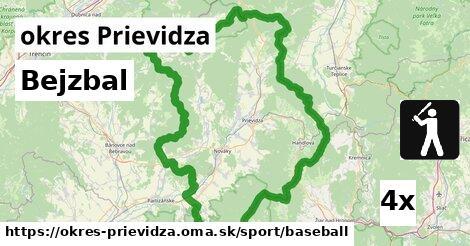 Bejzbal, okres Prievidza