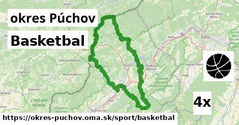 Basketbal, okres Púchov