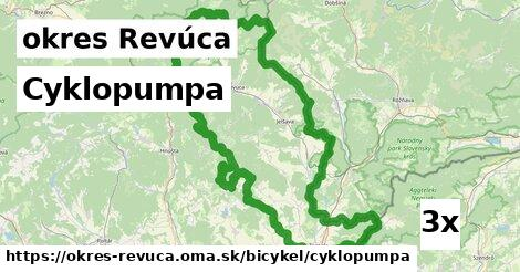 ilustračný obrázok k Cyklopumpa, okres Revúca