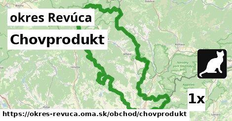 ilustračný obrázok k Chovprodukt, okres Revúca